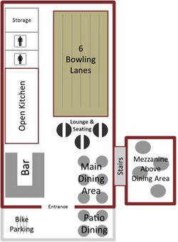 Boutique bowling in the mission mission mission for Bowling alley floor plans