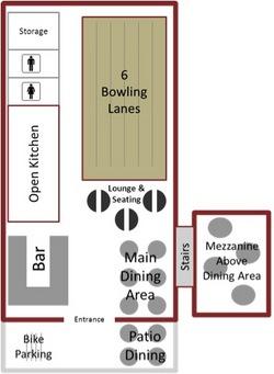 Erika kali mission mission for Bowling alley floor plan