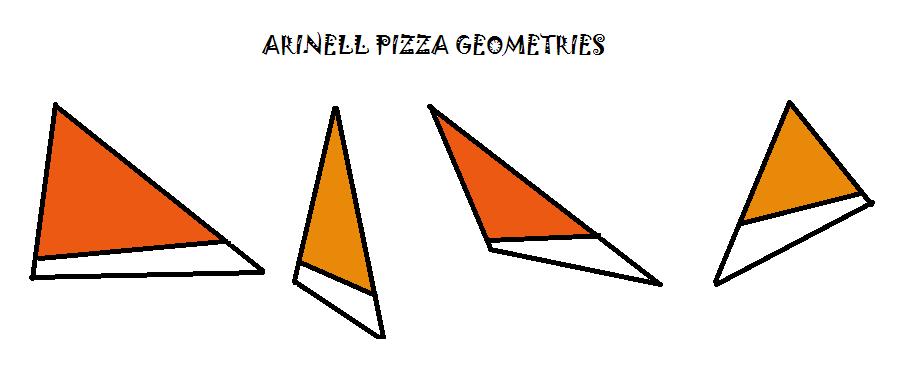 arinell pizza geometries
